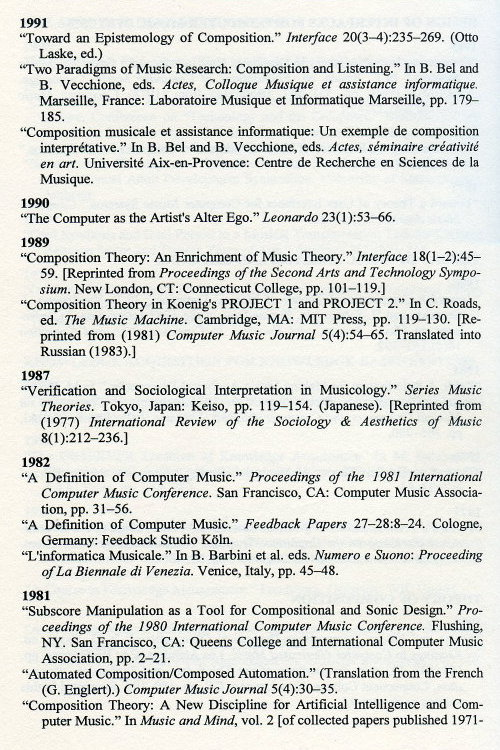 List of Publications